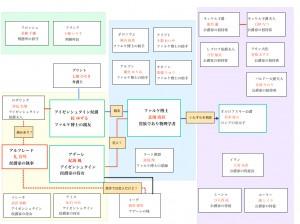 こうもり人物相関図20160219.jpg.001